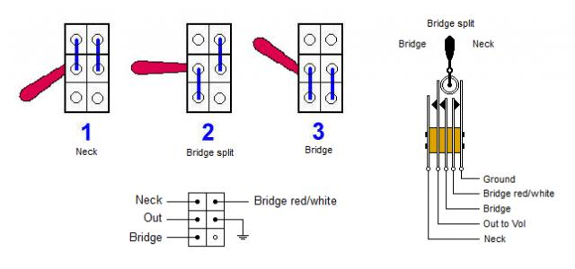 images?q=tbn:ANd9GcQh_l3eQ5xwiPy07kGEXjmjgmBKBRB7H2mRxCGhv1tFWg5c_mWT 3 Way Toggle Switch Wire Diagram