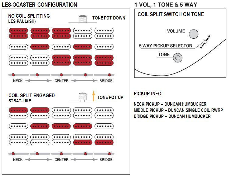 mega 5 way switch diagram help with a wiring project  help with a wiring project