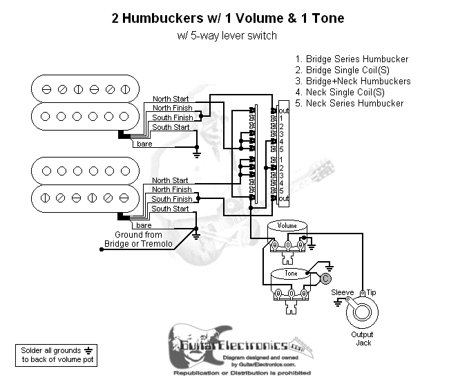 2 Humbuckers With Super Switch Help Seymour Duncan User Group Forums