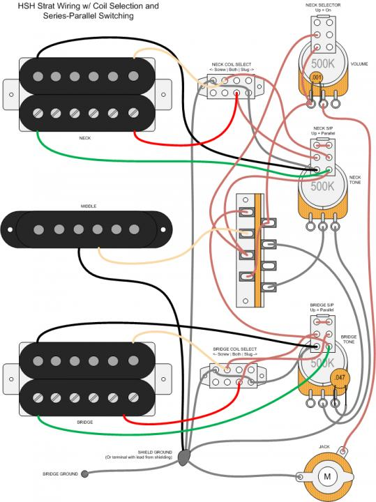 Recommend me an HSH pickup set and critique my wiring diagram - Seymour  Duncan User Group ForumsSeymour Duncan Forum