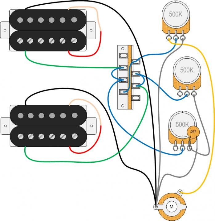 Strat Hh Wiring Diagram from forum.seymourduncan.com