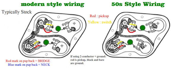 Wiring diagram for vintage 50's with phase - Seymour Duncan User Group  Forums