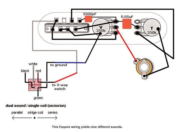 Fender Telecaster Wiring Diagram Humbucker