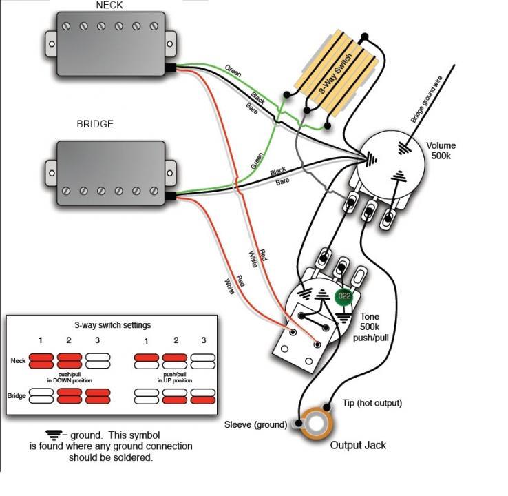 Seymour Duncan Hot Rodded Humbucker Wiring Diagram