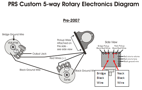Prs 5 Way Rotary Switch