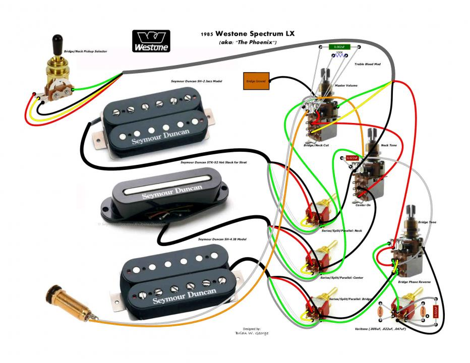 seymour duncan wiring diagrams sss gaps in the wiring diagrams   gaps in the wiring diagrams