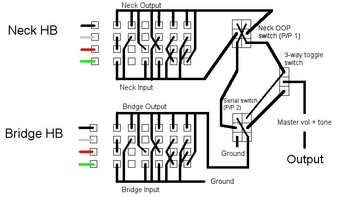 seymour duncan wiring diagrams sss gaps in the wiring diagrams  page 2  gaps in the wiring diagrams  page 2