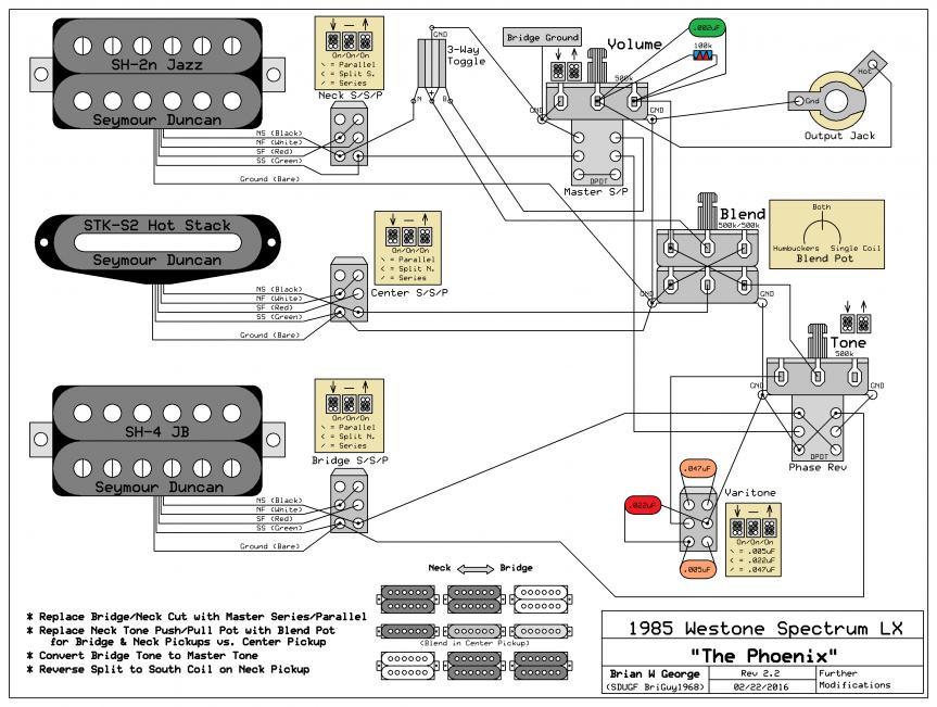 Stratocaster Wiring Diagram Master Tone
