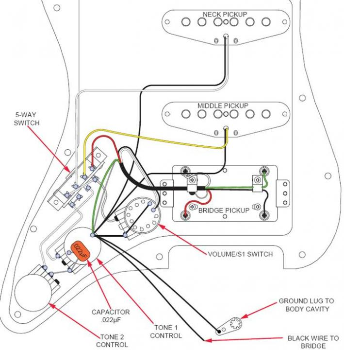 wiring diagram for hss stratocaster  ford freestyle 2005