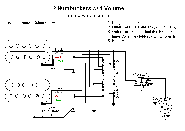 Super Switch wiring with dual humbuckers on samick 5-way switch diagram, esp 5-way switch diagram, ssh 5-way switch diagram, stratocaster 5-way switch diagram, 5-way light switch diagram, 5-way switch pin diagram, easy 5-way switch diagram, fender 5-way switch diagram, schaller 5-way switch diagram,