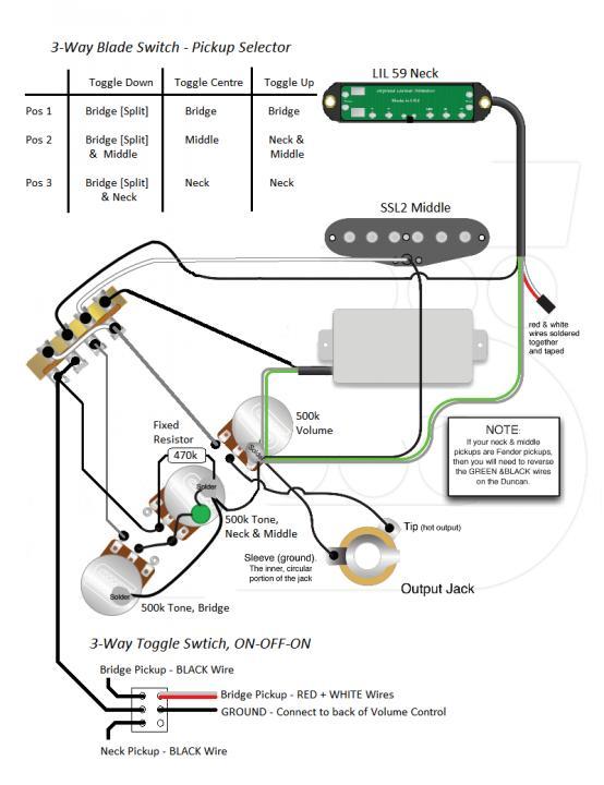 Hss Strat Wiring Diagram For Coil Split Using 3