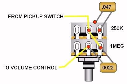 tbx tone pot wiring fender tbx wiring diagram strat electric guitar wiring diagram seymour duncan forum