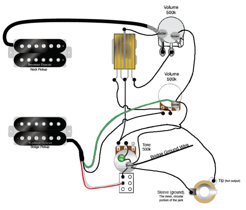 Custom 5 4 Core Wiring