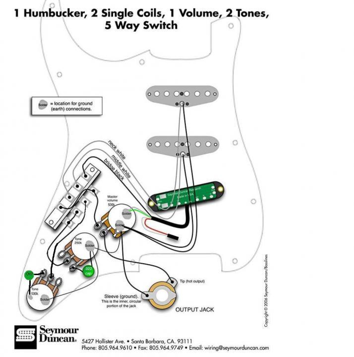 Seymour Duncan Wiring Diagram Hss