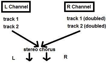 Name:  Whitesnake tracking.jpg Views: 36 Size:  20.6 KB