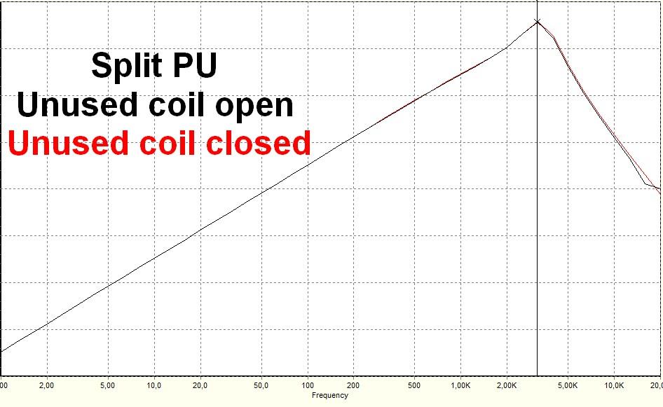 Click image for larger version.  Name:Split2dCoilOpenClosedModeling.jpg Views:5 Size:107.1 KB ID:103568