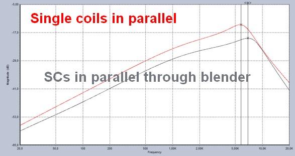 Name:  SC in parallel vs blender.jpg Views: 67 Size:  42.9 KB