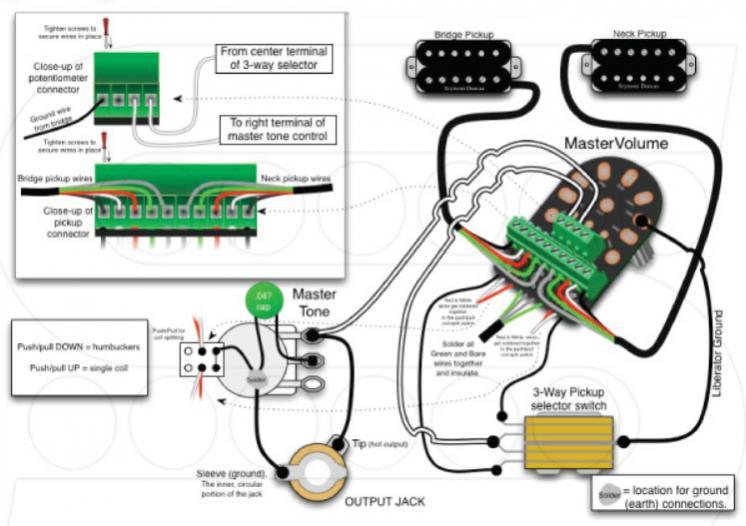 seymour duncan liberator wiring diagram  2003 jeep wrangler
