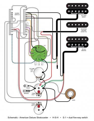 american deluxe strat with jb and jazz (hsh), s-1 and dual 5-way ... fender american deluxe wiring diagram  seymour duncan forum