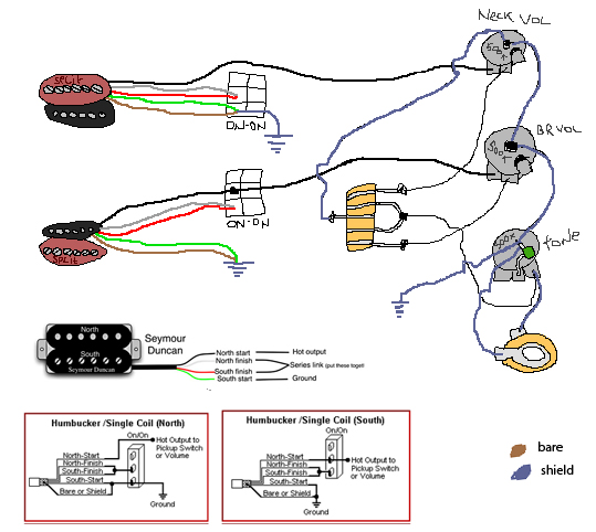 Seymour Duncan Hs Wiring Diagram