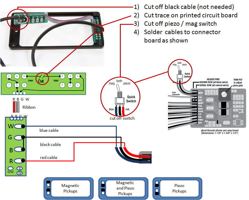 Seymour Duncan Triple Shot Switching Mounting Ring BLACK