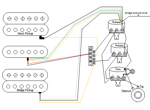H-S-H 2 Volume 1 Tone Wiring (Check my work?) - Seymour Duncan User Group  ForumsSeymour Duncan Forum