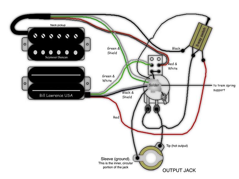 humbucker wiring help! - seymour duncan user group forums  seymour duncan forum