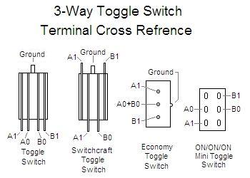 seymour duncan user group forums switchcraft 3 way toggle guitar switch wiring diagram  seymour duncan forum