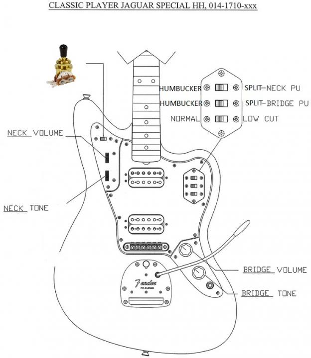looking for help with jaguar wiring - seymour duncan user group forums  seymour duncan forum