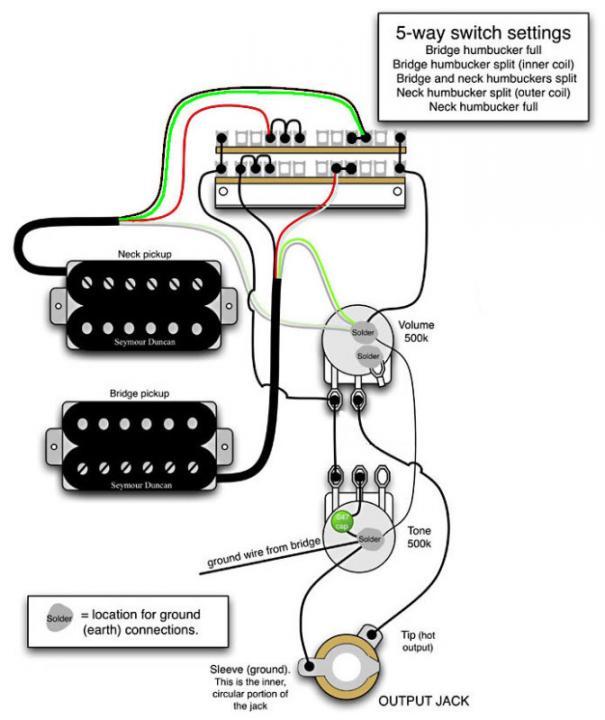 5 way super switch wiring help..
