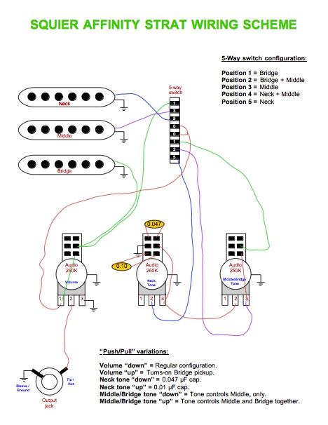 Push Pull Tone Pot Wiring Diagram