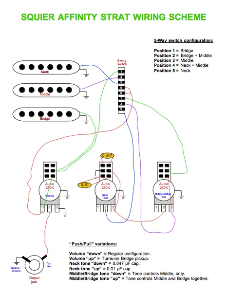 Stratocaster Wiring Proposal Push, Stratocaster Wiring Diagram Push Pull