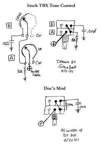 tbx tone pot wiring fender tbx wiring diagram strat blender wiring diagram seymour duncan forum