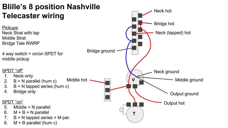 Wiring Diagram Nashville Telecaster
