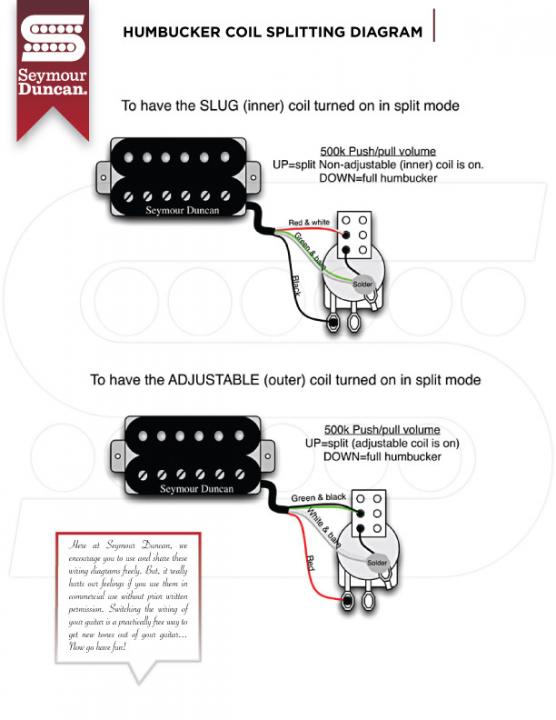 Seymour Duncan 2 Humbucker Wiring Diagram