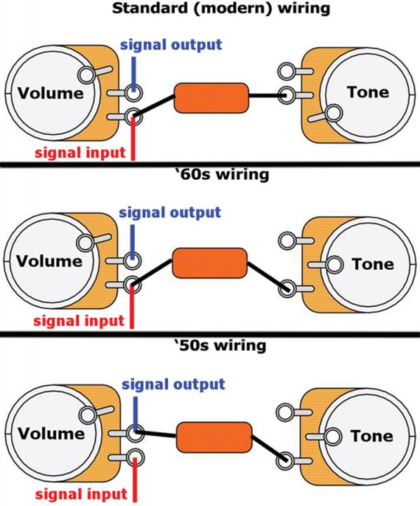 Click image for larger version.  Name:Mod-Garage tone wiring-WEB.jpg Views:10 Size:62.7 KB ID:102823